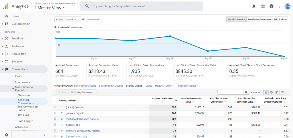 google-analytics-understand-the-best-channel-to-advertise-multi-channel-funnels-assisted-conversions