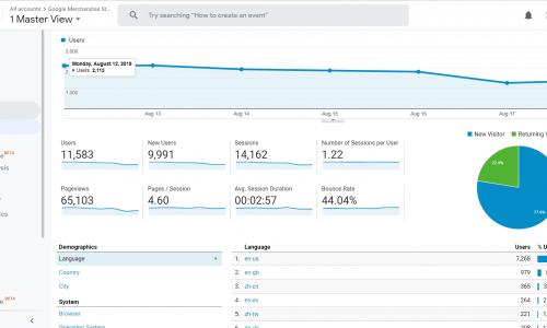 google-analytics-audience-overview-metrics